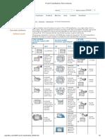 IP and IK Classifications