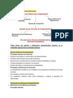 Resumen de Gestión organizacional