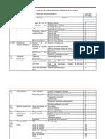 PLANNING ANNUEL DE FORMATION DES ETUDIANTS EN SANTE.docx