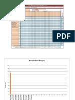 item analysis blank page