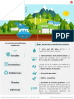 ecogeografia infografia
