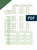 Distributie grile examen rezidentiat 2018