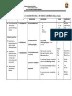 5.EFECTOS-DE-LA-APLICACIÓN-DE-DOS-ABONOS-ORGANICOS-EN-EL.docx