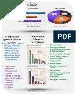 Infografía proteinas