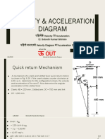 Velocity and acceleration Diagram 1