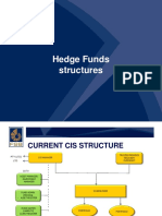 Hedge Fund Structures.pdf