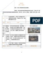 中國語文應用期末報告