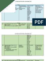 LIST PASIEN DIVISI VASKULAR 20-11-2019-2.docx