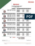 Durman_preciosProductos.pdf