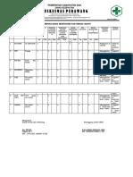 410095160-5-6-1-3-DOKUMENTASI-HASIL-MONITORING-DAN-TINDAK-LANJUT-docx