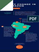 Peruvian Amazon Climate Change.pdf