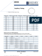 Capillary Tubing Sizes