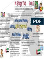 fs2 term 2 curriculum overview