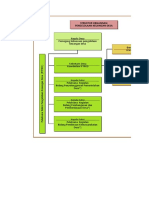 4. Flowchart PENATAUSAHAAN 11022016.xlsx