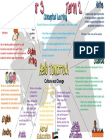 year 3 term 2 curriculum overview