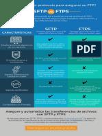 sftp-vs-ftps-infographic-spanish