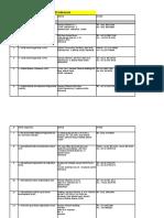 Database_Daftar Organisasi Dibawah Naungan PBB di Indonesia