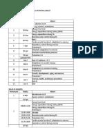 Revisi Silabus FA Lanjut 2017 - Copy
