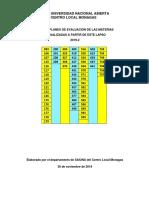 Guía Planes de Evaluación de materias actualizadas lapso 2019-2.pdf
