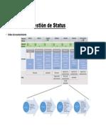 Gestión de Status