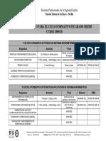 Listado de libros de textos grado medio y superior de informática