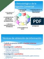 Proceso Metodológico de la Investigación Comercial.pptx