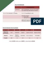 ESQUEMAS WORD PARA EL FORO FINAL PDF.pdf
