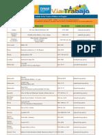Listado de los Centros Públicos de Empleo