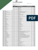 IBAN Códigos Brasil - bancos.pdf