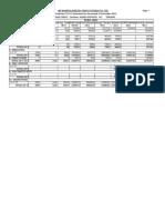 Revenue MIS (R15) Reports (2)