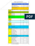 Tabela de Argamassas