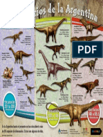 Dinosaurios de Argentina