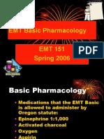 Basic Pharmacology.ppt