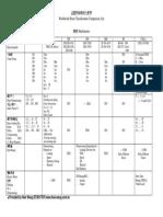 Worldwide-Hoist-Classification-Comparison-List