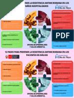 12 PASOS PARA PREVENIR LA RESISTENCIA ANTIMICROBIANA EN LOS PACIENTES EN DIÁLISIS