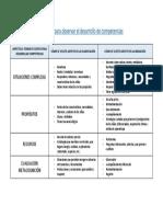matriz de criterios CNEB