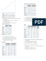 Declinaciones, Sustantivos y Adjetivos - Wiki