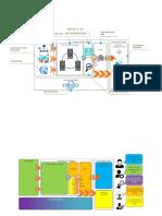 Cloudera Big Data Architecture Diagram
