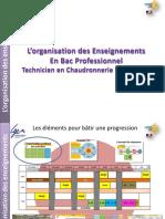 740-organisation-des-enseignements.pptx