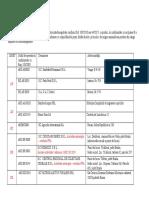 Unitati-De-Nutritie-Animala-Conform-Anexei-IV-La-Regulamentul-999-Din-2001.pdf