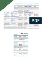 Equivalencias Valvoline - Construcción 1.1