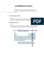 TABLA PERIODICA INFORMACIÓN (2)