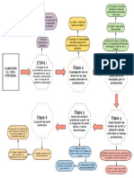 Diagrama de Diseño Curricular