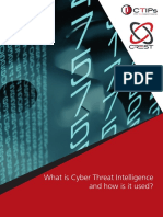 What_is_Cyber_Threat_Intelligence_and_how_is_it_used__1563637550