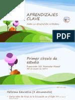 aprendizajesclave-180316231455