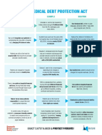 Patient Medical Debt Protection Act One Pager