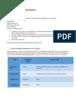 Analyse organic and inorganic unknowns WORD.docx