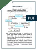 Conceptos clave y problemas y aplicaciones CAP 2 MANKIW