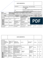 Carta descriptiva del curso EC0217 (Reparado) Federico