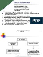 Ch4 AC Machine Fundamentals